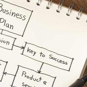 як скласти бізнес план